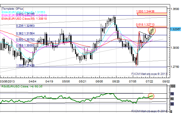 Improved_PMIs_Boost_Euro_Weak_Chinese_Data_Weigns_on_Aussie_Again_body_x0000_i1028.png, Improved PMIs Boost Euro; Weak Chinese Data Weigns on Aussie�...