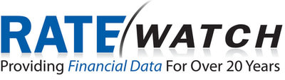TheStreet and RateWatch Report Top CD Rate Issuers.