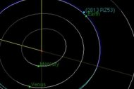 This image shows the path of the small asteroid 2013 RZ53, which will pass by Earth safely on Sept. 18, at 6:20 p.m. EDT.
