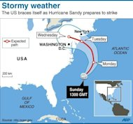 Graphic showing the path of Hurricane Sandy, heading for New York and Washington