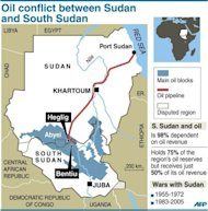 Map of Sudan and South Sudan locating main oil blocks, pipeline and oil towns of Heglig and Bentiu