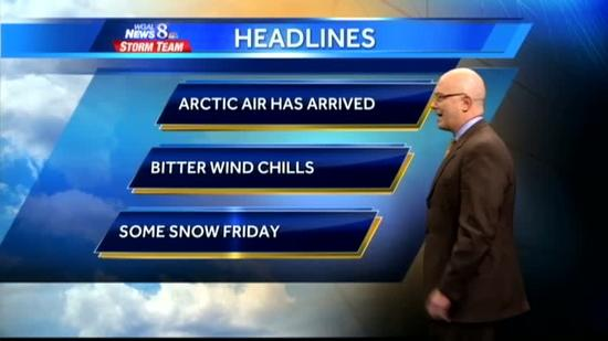 Expect windy, cold conditions today