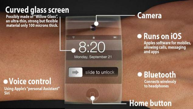 iWatch concept by Yrving Torrealba