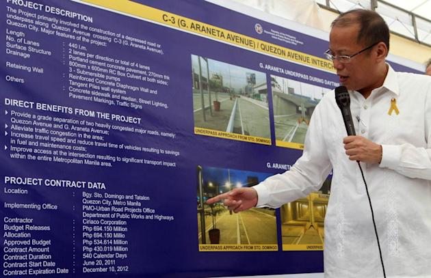 Aquino inaugurates C3-Quezon Ave. interchange