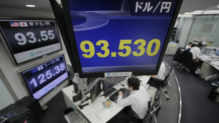In this Friday, Feb. 8, 2013 photo, traders work under a screen indicating the U.S. dollar is trading at 93.530 yen on the foreign exchange market in Tokyo. Against the dollar, the yen is near a three-year low and looks set to weaken further as the Bank of Japan falls into line with the new Prime Minister Shinzo Abe's push to break Japan's domestic economy out of its deflationary slump with very loose monetary policy - creating more money. One U.S. dollar is now buying more than 94 yen compared with 77-80 yen for much of 2012. (AP Photo/Itsuo Inouye)
