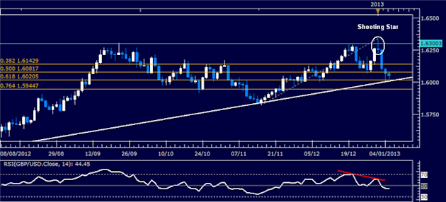 Forex_Analysis_GBPUSD_Classic_Technical_Report_01.07.2013_body_Picture_1.png, Forex Analysis: GBP/USD Classic Technical Report 01.07.2013