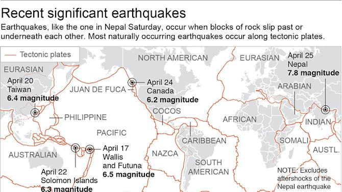 Map locates recent earthquakes and includes a map of plate tectonics; 3c x 3 inches; 146 mm x 76 mm;