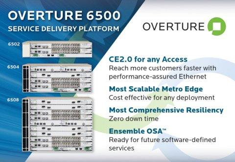 Overture Launches 6500, First Platform in new Open Service Delivery Family