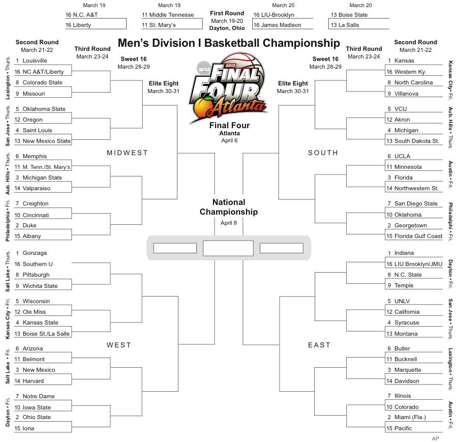 Bracket for the 2013 NCAA Men's Division I Basketball Championship;