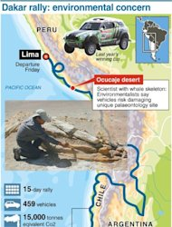 Map of the Dakar rally route with description of environmental concerns