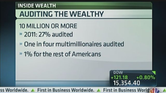 The Auditing of America&#39;s Wealthy