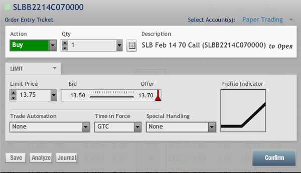 SLB Stock Call Options