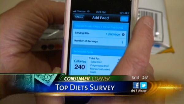 Planning to lose weight in 2013? Learn which diets work