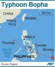 <p>Graphic showing the path of Typhoon Bopha, packing gusts of 210 kilometres an hour. A total of 145 flights to and from Mindanao and the central islands had been grounded since Monday night and more than 3,000 ferry passengers were stranded as vessels were ordered to stay in port, the civil defence office said.</p>