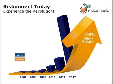 Riskonnect's Revolutionary Risk Technology Continues to Transform the Market: 2012 - A Year of Growth and Expansion within the Risk Management Industry