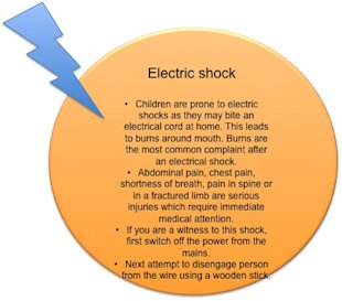 First aid in case of an electric shock