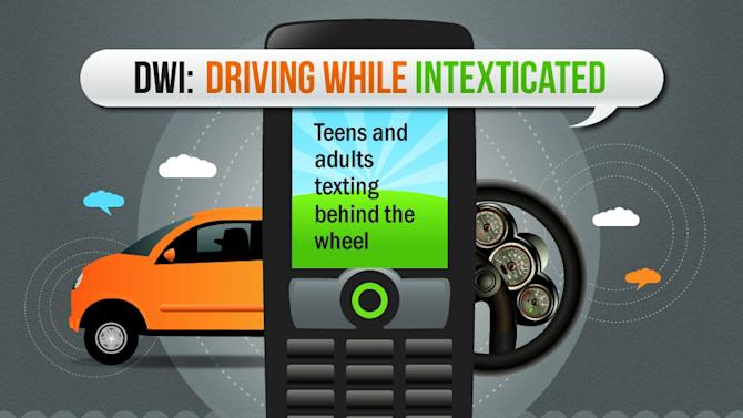 Texting and Driving: A Crash Course [INFOGRAPHIC]