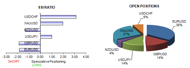 ssi_table_story_body_Picture_6.png, One Major Reason the US Dollar May Head Lower