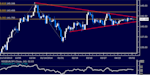 dailyclassics_eur-jpy_body_Picture_12.png, Forex: EUR/JPY Technical Analysis – Trend Line Resistance Eyed