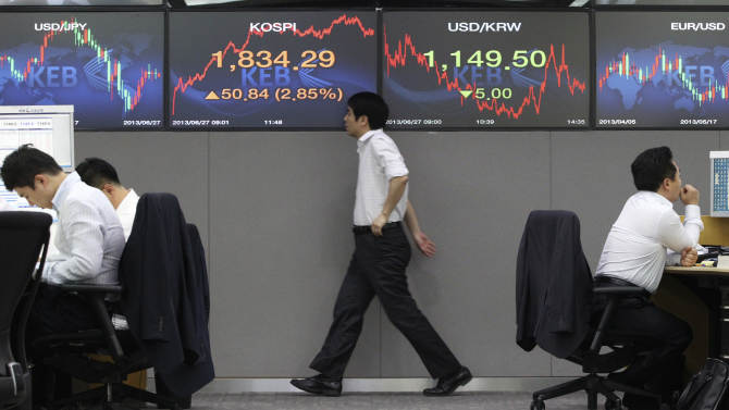 A currency trader walks by screens showing the Korea Composite Stock Price Index (KOSPI) and foreign exchange rate, center right, at the foreign exchange dealing room of the Korea Exchange Bank headquarters in Seoul, South Korea, Thursday, June 27, 2013. The Korea Composite Stock Price Index rose 2.87 percent, or 51.25, to close at 1,834.70. Stock markets from Sydney to Shanghai extended gains for a second day Thursday after the U.S. said quarterly growth may be weaker than expected, raising investors' hopes that the Federal Reserve would delay plans to wind down its stimulus program. (AP Photo/Ahn Young-joon)