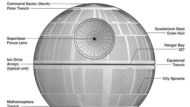 Spot the 'Star Wars' References in the White House's Death Star Response