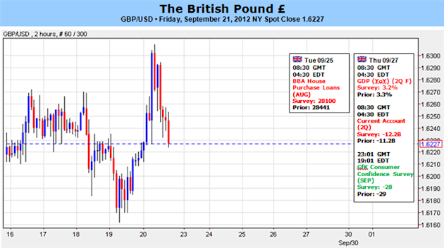 British_Pound_Looks_to_Spain_Event_Risk_US_Data_for_Direction_body_Picture_1.png, British Pound Looks to Spain Event Risk, US Data for Direction