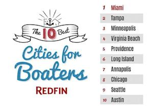 Redfin Names the 10 Best Cities for Boaters