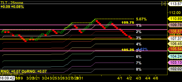 image thumb25 Markets Slogging Higher, watch out for some mud today $ES F 1892 x 1873