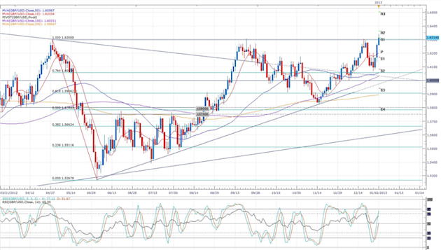 UK_Manufacturing_Activity_Expands_for_the_First_Time_in_8_Months_body_gbpusd.png, Forex News: UK Manufacturing Activity Expands for the First Time in ...