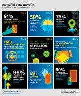 IBM Unveils the Most Comprehensive Mobile Portfolio for Global Businesses: IBM MobileFirst