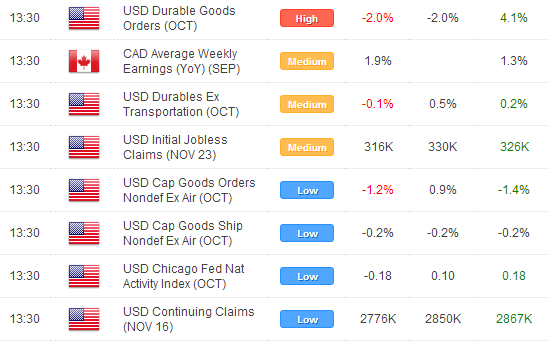 Jobless_Claims_Outweigh_Weak_Durable_Goods_Orders_body_Picture_3.png, Jobless Claims Outweigh Weak Durable Goods Orders