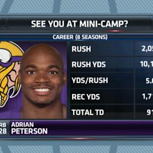 Gottlieb: Peterson rants about contract