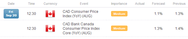 Subdued_FX_Price_Action_Shifts_Focus_11_Fed_Speeches_Next_Week_body_x0000_i1028.png, Subdued FX Price Action Shifts Focus – 11 Fed Speeches Next Wee...