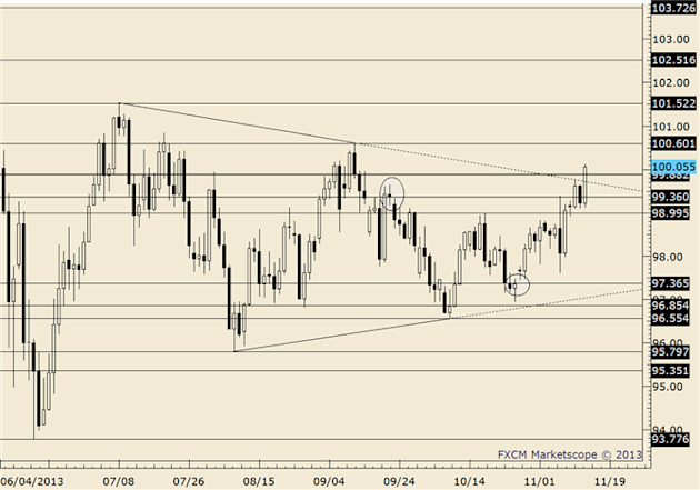 eliottWaves_usd-jpy_body_usdjpy.png, FOREX Technical Analysis: USD/JPY Bears Have a Lot to Fight above 8778
