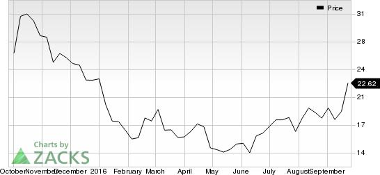 Twitter (TWTR) Stock Surges 21% on New Buyout Rumors