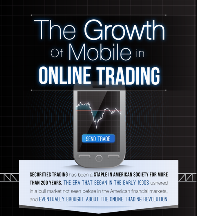FXCM_Rise_of_Mobile_Apps_body_1.png, Growth of Mobile Trading