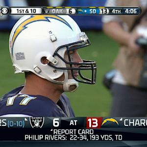 Wk 11 Report Card: San Diego Chargers
