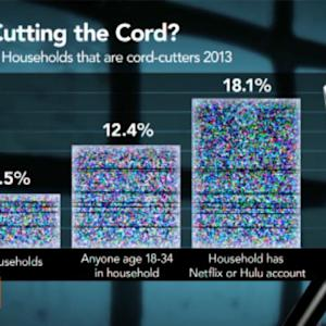 Who Exactly Are All These Cord-Cutters?