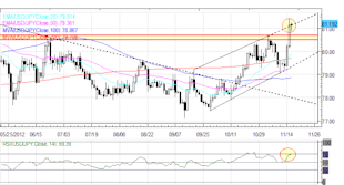 Forex_Euro_Concerns_Persist_Japanese_Yen_Rebounds_Despite_Warning_body_Picture_5.png, Forex: Euro Concerns Persist, Japanese Yen Rebounds Despite Warning