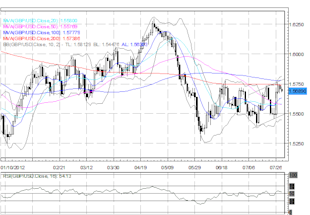Aussie_Leads_as_Euro_US_Dollar_Consolidate_Ahead_of_Key_Policy_Meetings_body_Picture_4.png, Aussie Leads as Euro, US Dollar Consolidate Ahead of Key Policy Meetings