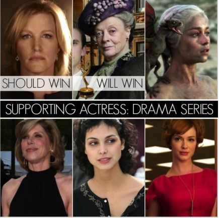Supporting Actress in a Drama Series