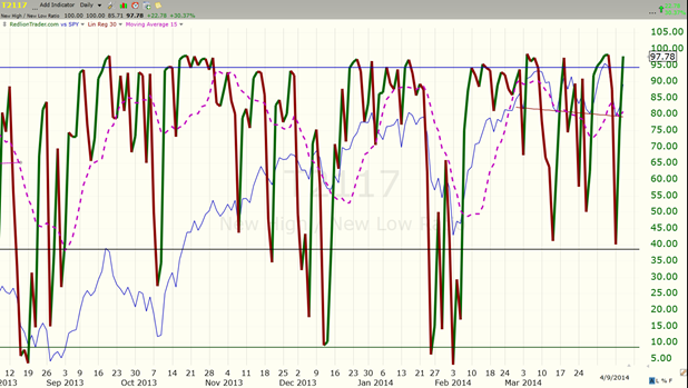 image thumb10 thumb1 Ride the MiM today.. $ES F 1871 x 1853