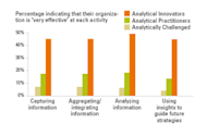 How to Become a Customer Experience Analytics Innovator image MITSMR SAS Data Analytics Report Aggregation 300x196