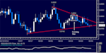 dailyclassics_usd-chf_body_Picture_11.png, Forex: USD/CHF Technical Analysis – Franc Falls to 5-Week Low