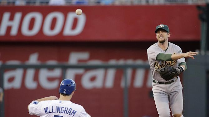 Lowrie goes on 15-day disabled list
