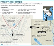 Graphic on the Preah Vihear temple on the border bewteen Thailand and Cambodia. The two nations go to court on Monday in a dispute over land surrounding the site