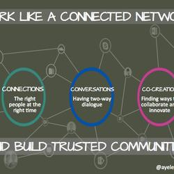 At the Heart of New Ways of Working Are Trusted Communities