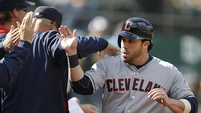 Indians, Kipnis agree to $52.5M, 6-year contract