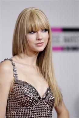 Celebrity style: Taylor Swift