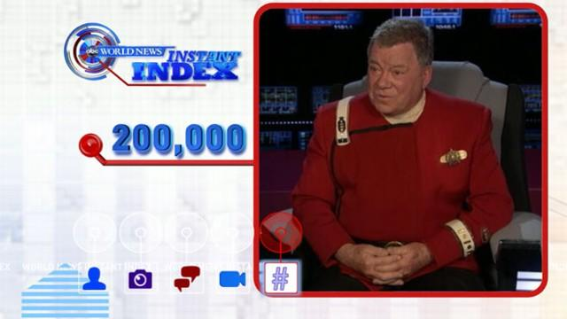Instant Index: William Shatner Suggests Name for One of Pluto's Moons